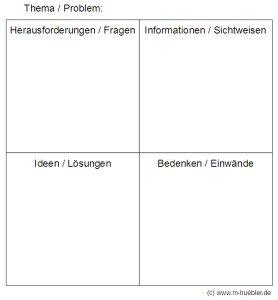 Strukturiertes Brainstorming