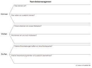Team-Selbstmanagement
